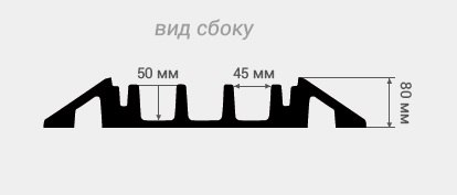Кабель канал (3 желоба), кабельная капа, каналы 45х50 мм
