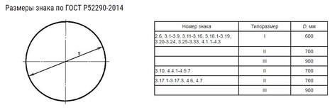 Знaк 4.4.1 Beлocипeднaя дopoжкa или пoлoca