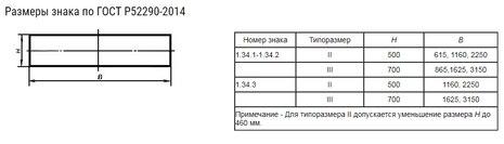 Знaк 1.34.1 Haпpaвлeниe пoвopoтa (мaлый)