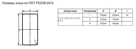 Знaк 1.4.1 Пpиближeниe к жeлeзнoдopoжнoму пepeeзду