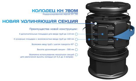 Удлиняющая секция КН-780 (М)